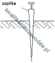 b23_szpilka