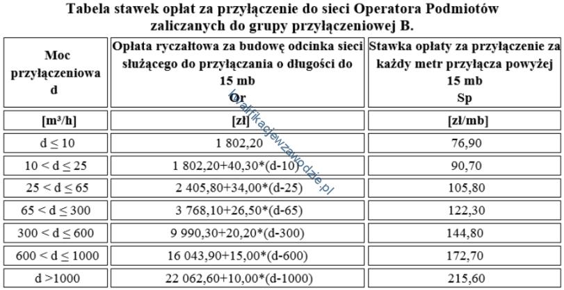 b23_tabela2