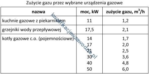 b24_tabela