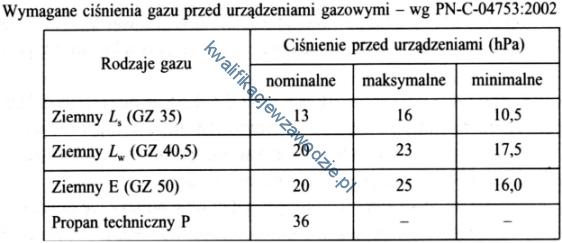 b24_tabela3