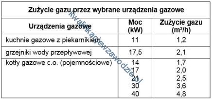 b24_tabela4