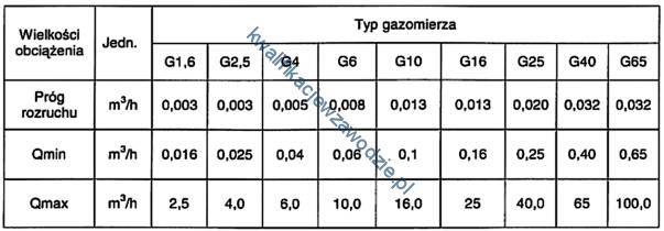 b24_tabela6