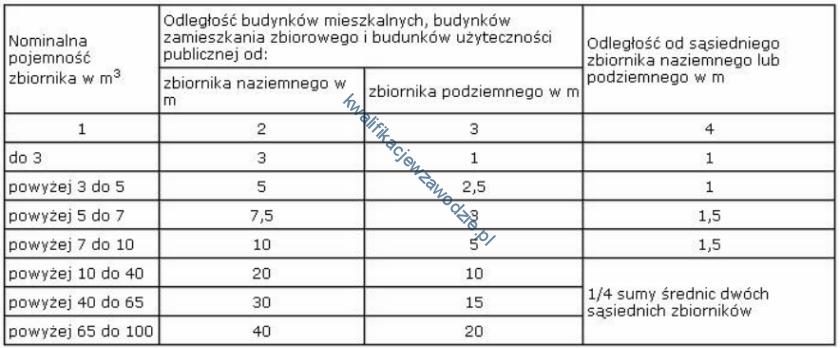 b24_tabela8