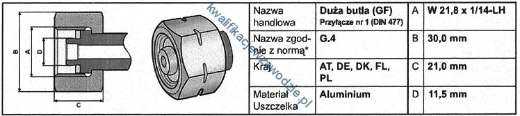 b24_tabela9