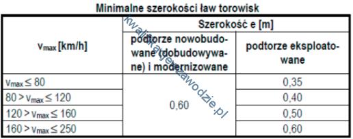 b28_tabela