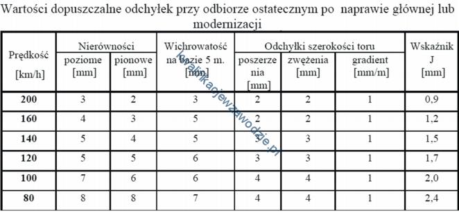 b28_tabela6