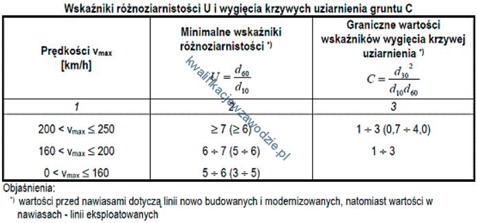 b28_tabela8