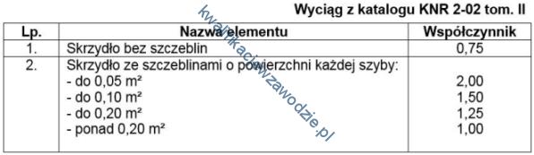 b30_tabela