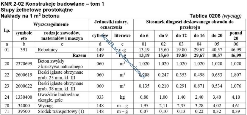 b30_tabela10
