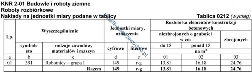 b30_tabela11