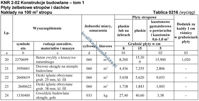 b30_tabela12