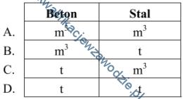 b30_tabela15