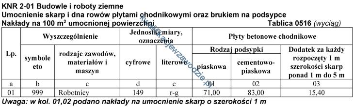 b30_tabela18