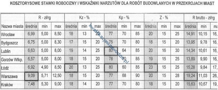 b30_tabela25