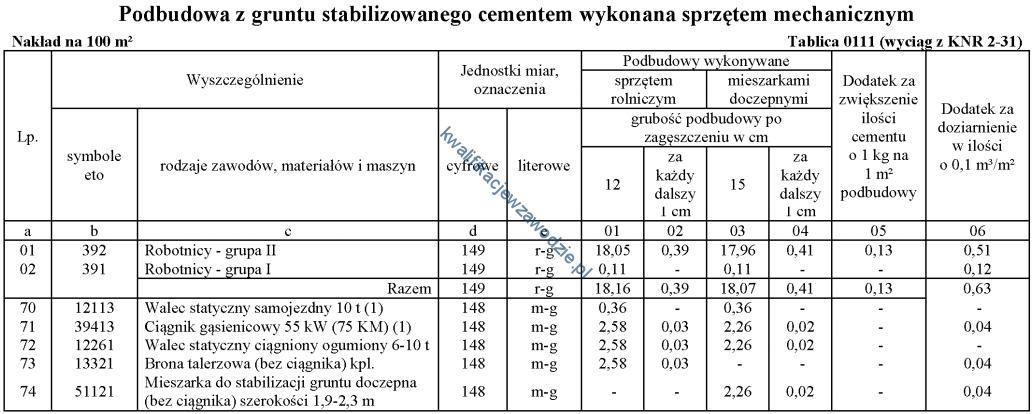 b30_tabela31