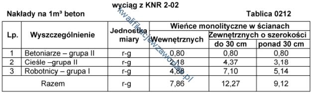 b30_tabela5