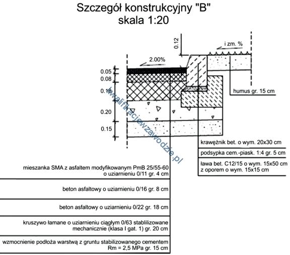 b32_szczegol2