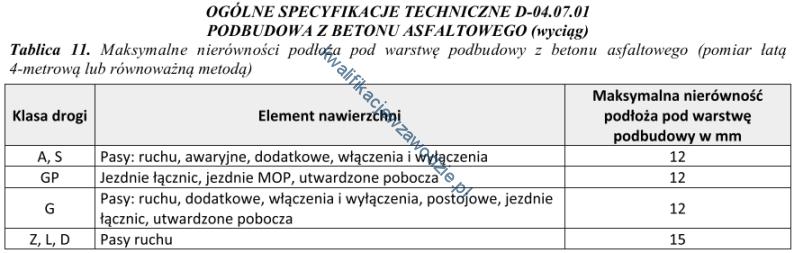 b32_tabela