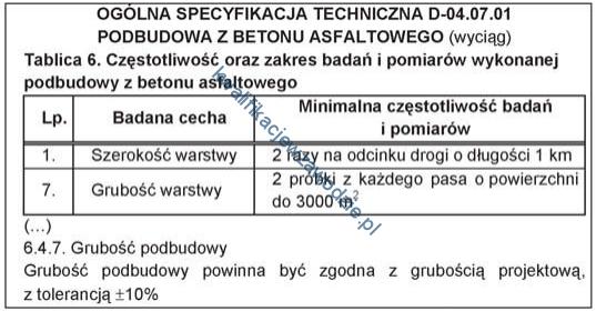 b32_tabela15