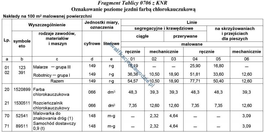 b32_tabela2