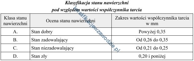 b32_tabela4