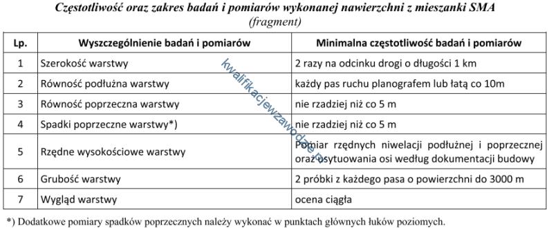 b32_tabela6