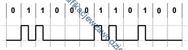e15_kodowanie