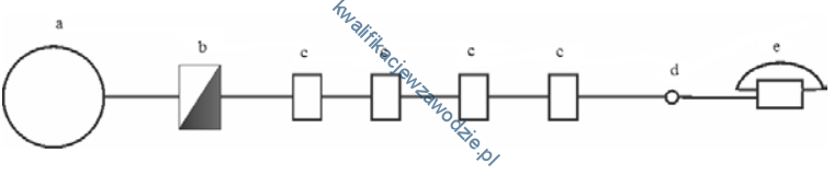 e1_symbole