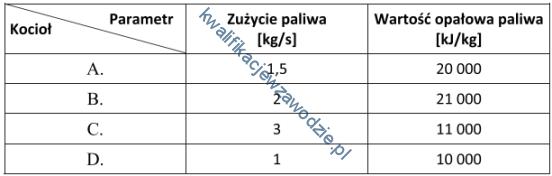 e22_tabela2