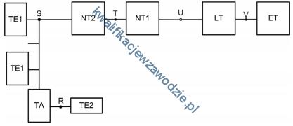 e2_schemat
