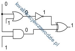 e2_struktura