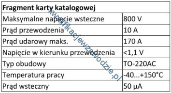 e5_tabela