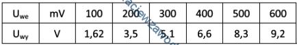 e5_tabela3