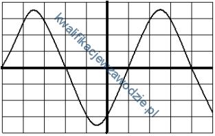 e5_wykres4