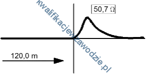 e9_wykres
