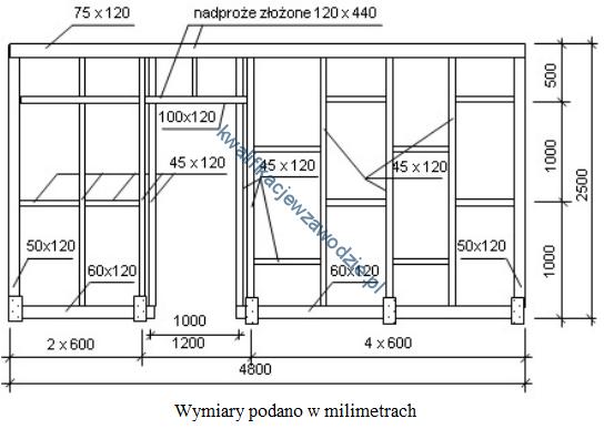 m20_konstrukcja2