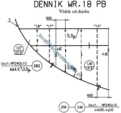 m22_dennik2