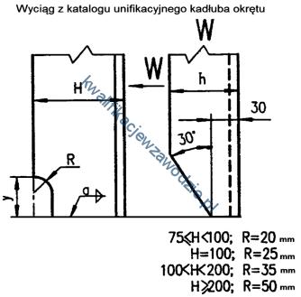 m22_katalog2