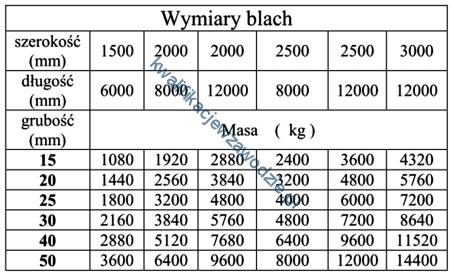 m22_tabela9