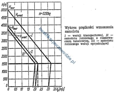 m31_wykres2