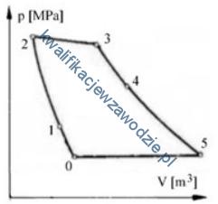 m31_wykres3