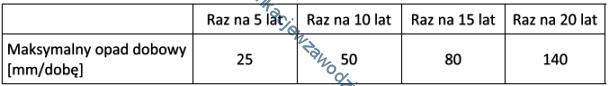 m41_tabela7