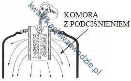 m4_sposob