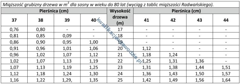 r13_tabela3