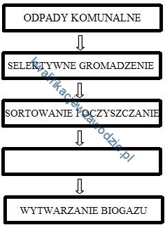 r23_schemat2