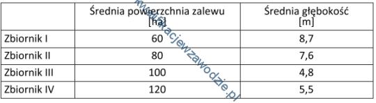 r23_tabela