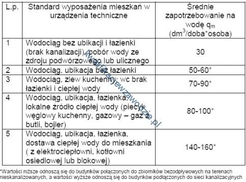 r23_tabela3