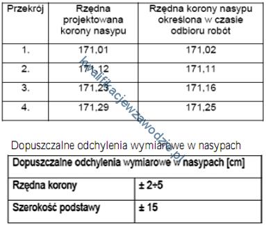 r23_tabela5