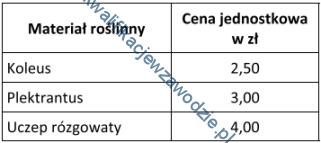 r26_tabela15