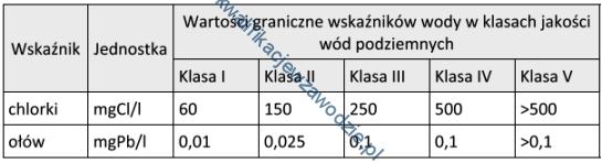 r7_tabela11